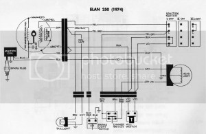 Elan 250E 1976 restoration project  Page 4  Vintage Ski