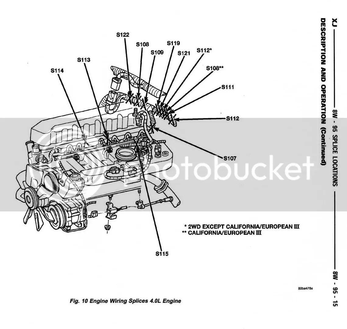 Oil Sending Unit Wiring Diagram - Catalogue of Schemas on