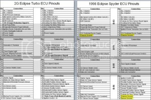 H8 2g flashable ECU in 1G patch harness  DSM Forums: Mitsubishi Eclipse, Plymouth Laser, and