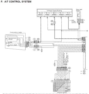 00 Impreza TCU wiring diagram needed  Subaru Impreza GC8