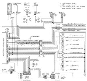 00 Impreza TCU wiring diagram needed  Subaru Impreza GC8