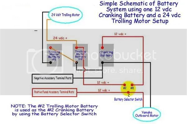 Motorguide 36 Volt Wiring Diagram - Explained Wiring Diagrams