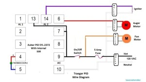 Simple Auber PID Wiring Diagram for the Traeger