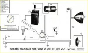 wiring diagram for a 54 servicar