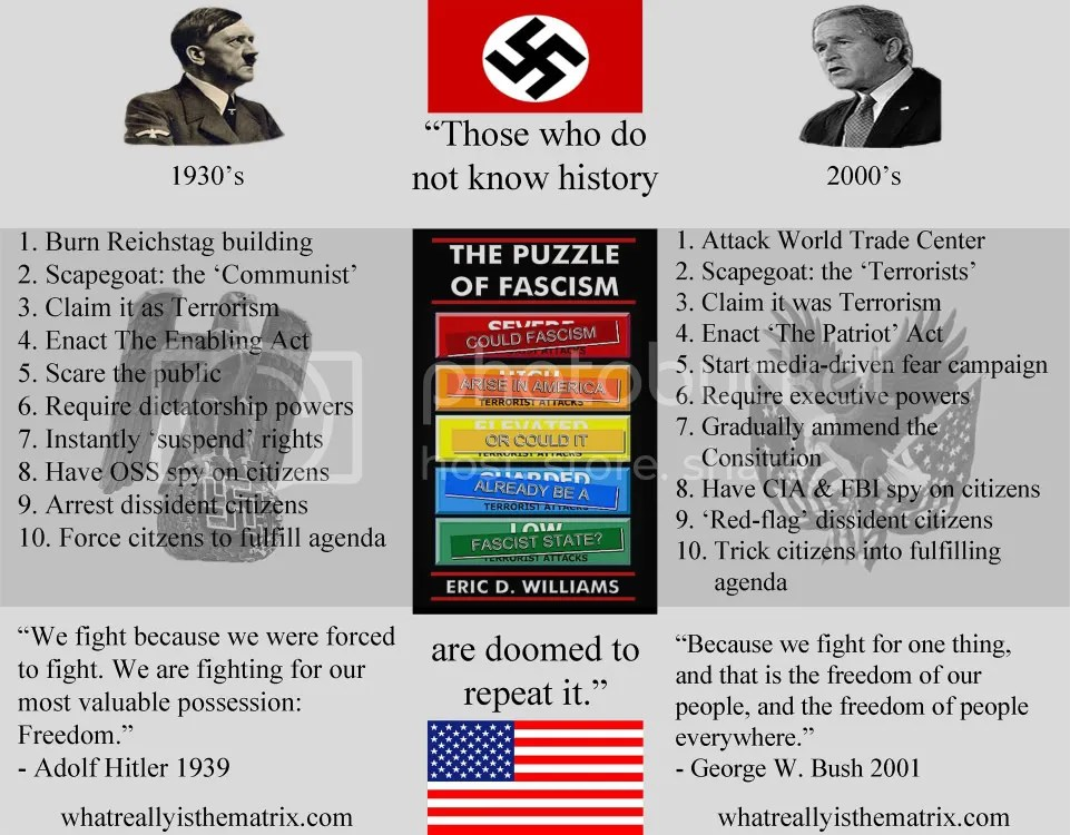 https://i2.wp.com/i57.photobucket.com/albums/g203/ericdwilliams/FascismPostcard2.jpg
