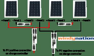 COMPLETE KIT: 400 Watt 400W 400Watts Photovoltaic PV Solar