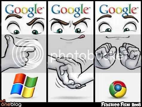 Google Ethos