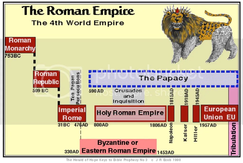 ROMAN EMPIRE IN PSHOP copy photo ROMANEMPIREINPSHOPcopy.jpg
