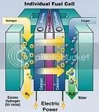 El poder del hidrogeno