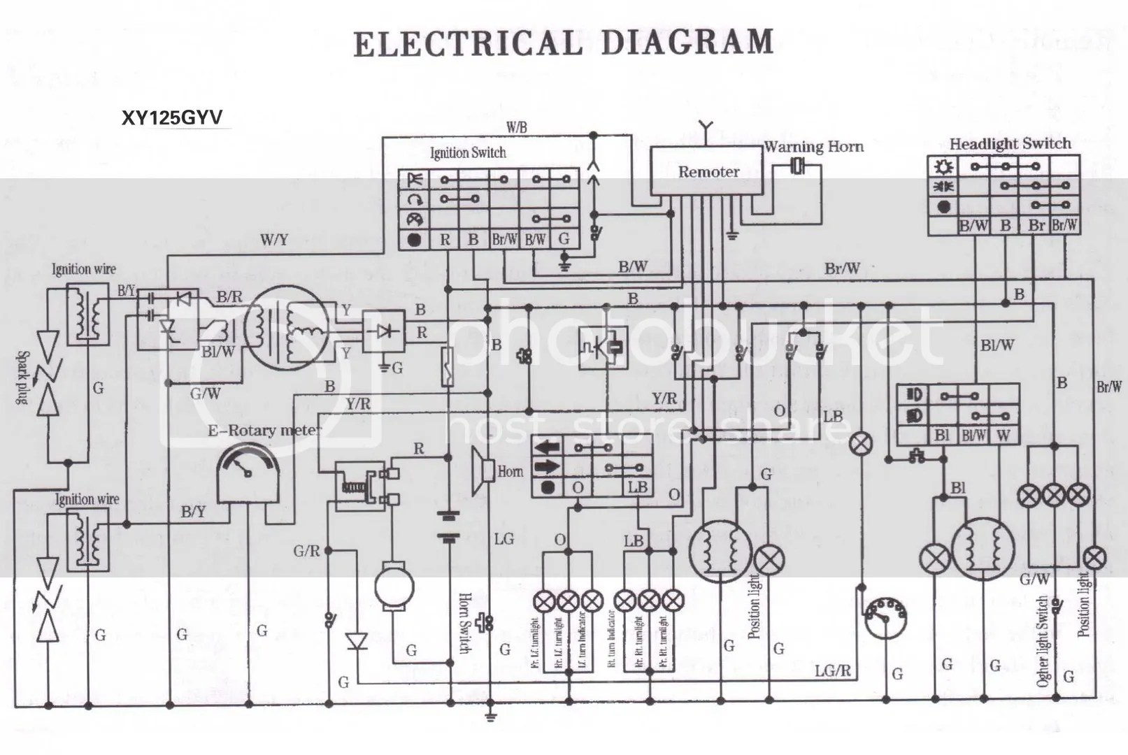 Ray Of Light Diagram For Cadillac