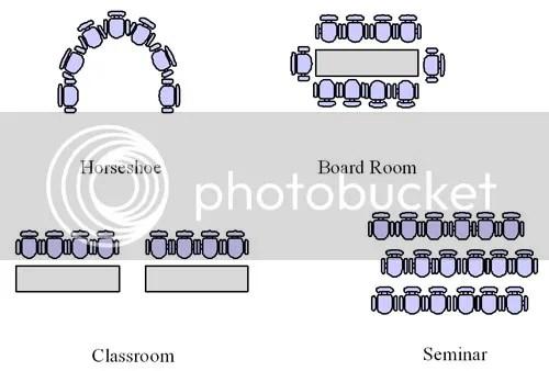Kiat Meningkatkan Partisipasi dalam Rapat (1)