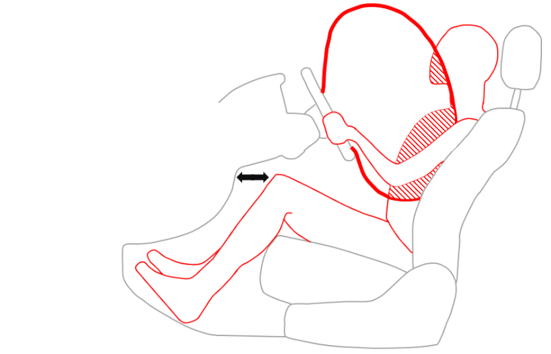 Position N°2 Collision