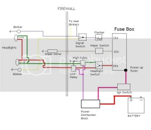 Rewiring 93 mustang body  LS1TECH  Camaro and Firebird