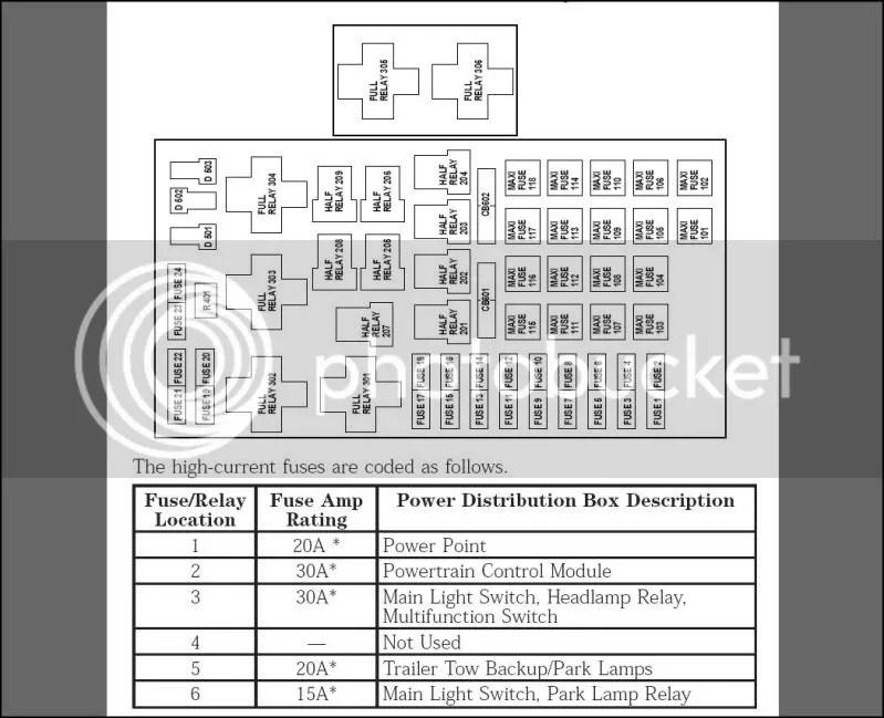 00 F150 Fuse Box Diagram