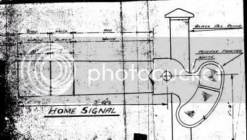 Diagram #2: GSR/CIE tubular post signal (home)