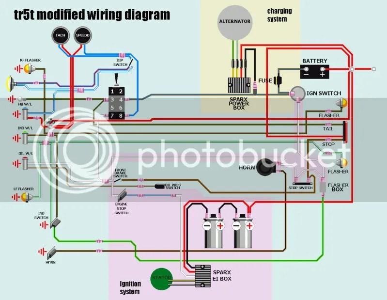 My TR5T Wiring Diagram