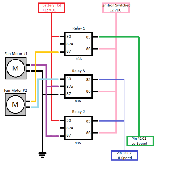 cooling fan wiring diagram wiring diagram 2006 ford taurus cooling fan wiring diagram jodebal