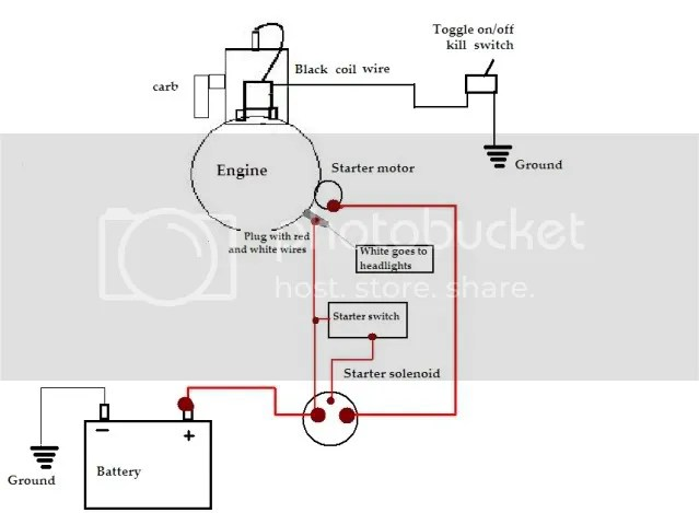 TractorWiringDiagram?resize=639%2C469 murray starter solenoid wiring diagram the best wiring diagram 2017 mtd solenoid wiring diagram at alyssarenee.co