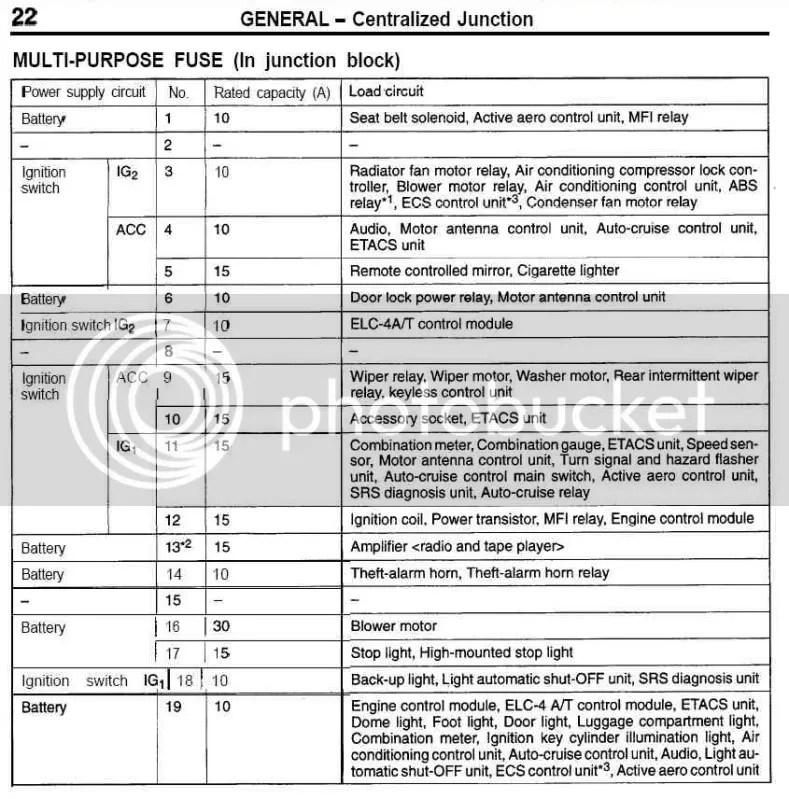 1994 mitsubishi 3000gt fuse box diagram schematics wiring diagrams u2022 rh seniorlivinguniversity co 3000GT Ferrari Nissan 3000GT
