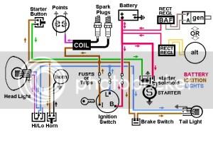 electrics  UK Triker Forums