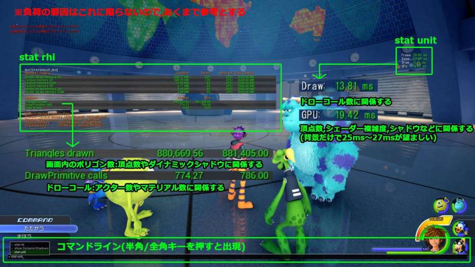 kingdom hearts iii, Kingdom Hearts III: Il mondo di Mosters Inc presente nel gioco?