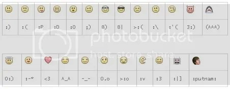 Emoticon Code