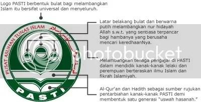 Logo PASTI & Keterangan / Rasional