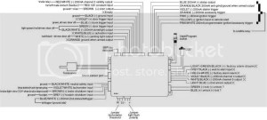 Wiring Diagram, Please Verify  HondaTech  Honda Forum Discussion