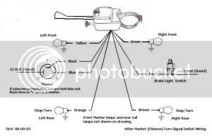 Understanding Wiring  Shoptalkforums