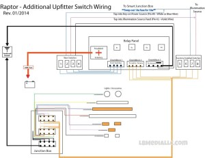 ¡Más! Factory Upfitters & Easy Access wiring!!  FORD