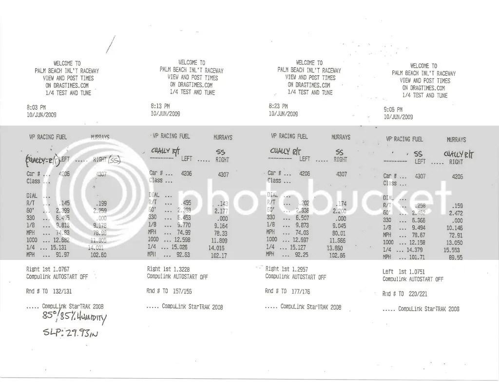 Official 1 4 Mile V8 Camaro Fast List