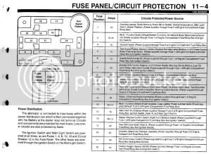 fuse diagram  Ford Ranger Forum
