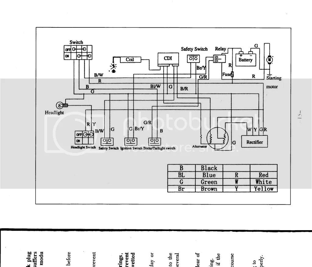 Wiring Diagram For 110cc Quad