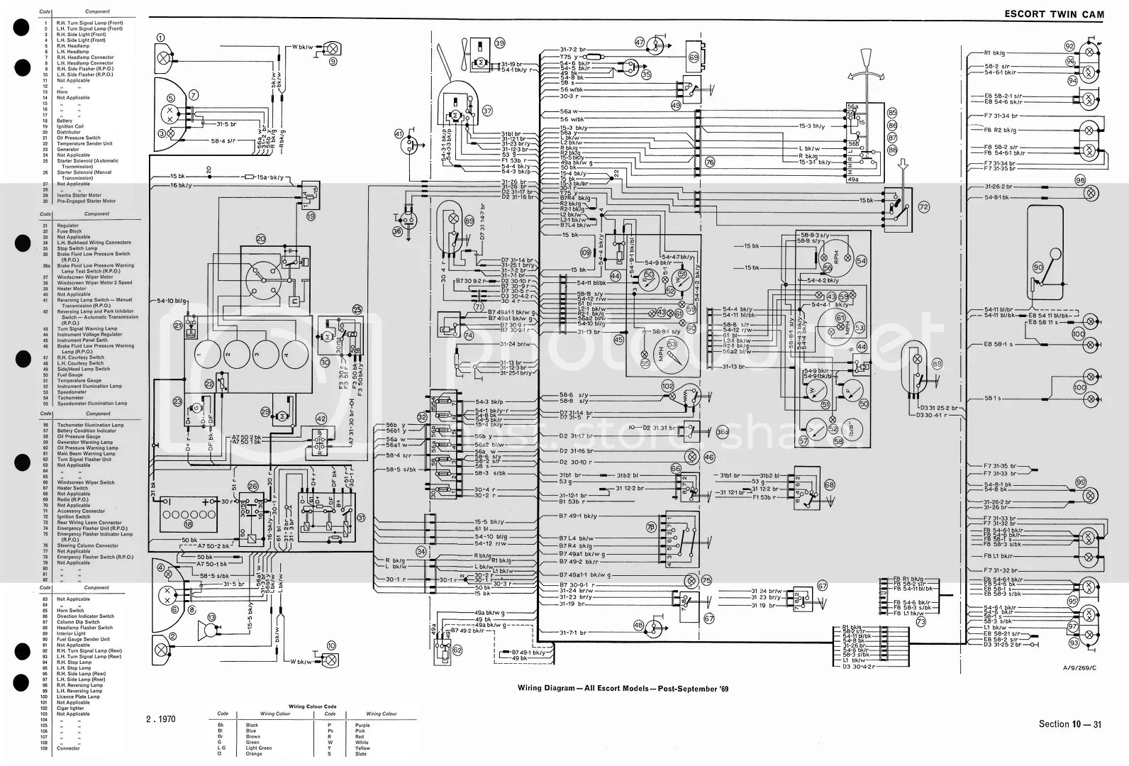 Fiat 500 Fuse Box Location Fiat Wiring Diagram Images