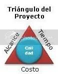 Triángulo del Proyecto y Calidad