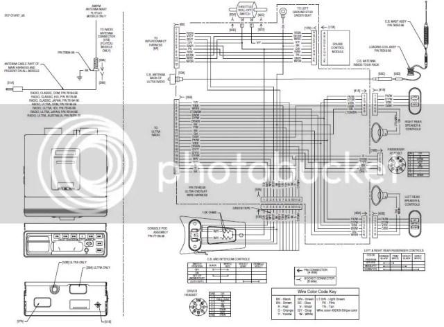 Harley Davidson Radio Wiring Diagram   hobbiesxstyle on