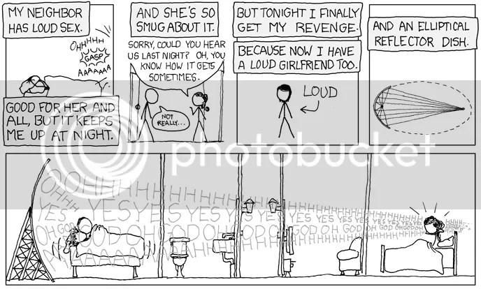 loud sex