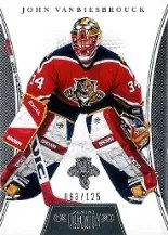 2012-13 Panini Dominion Base