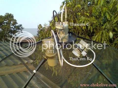 Dou Thaicom Ku