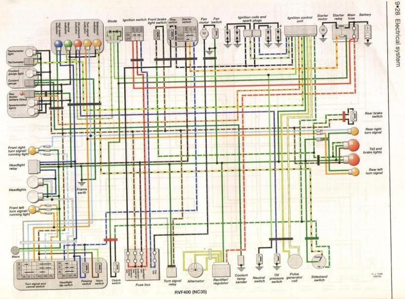Extraordinary Suzuki Bandit 600 Wiring Diagram Contemporary - Best ...