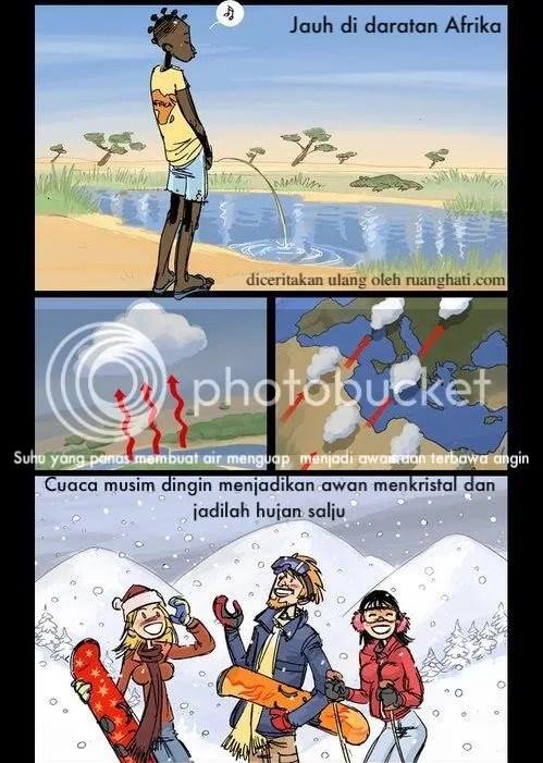 penjelasan ilmiah asal mula salju