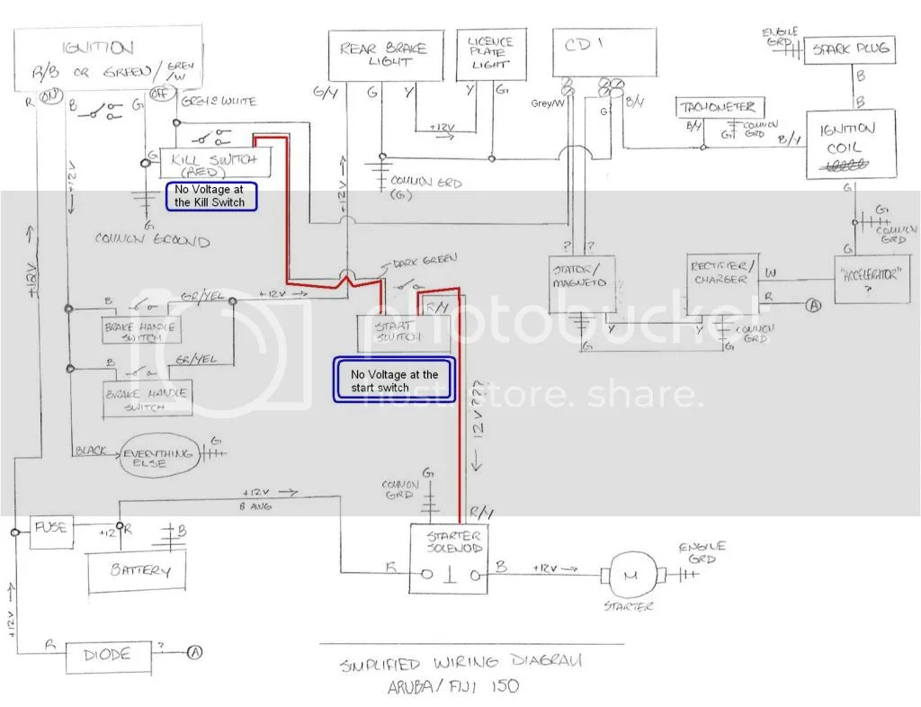 7FE9A Jonway 150cc Scooter Wiring Diagram | Wiring ResourcesWiring Resources