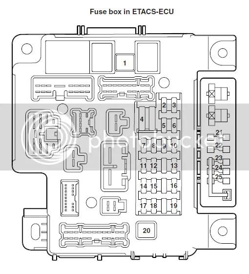 2008 lancer fuse box online circuit wiring diagram u2022 rh electrobuddha co uk 2005 mitsubishi lancer fuse box diagram 2010 mitsubishi lancer fuse box location