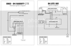 mk1 coil wiring diagram  The Volkswagen Club of South Africa