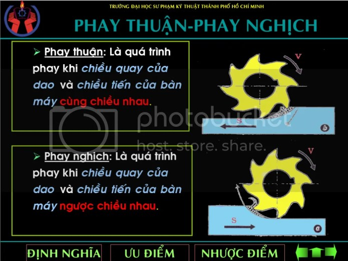 photo KYTHUATPHAYTHUAN-NGHICH2_zps78cfbb02.png