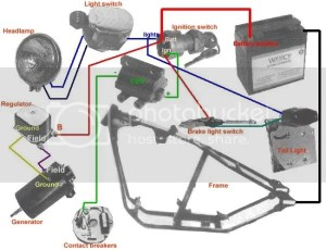 Basic wiring for your bikestart here!!!  The Jockey Journal Board