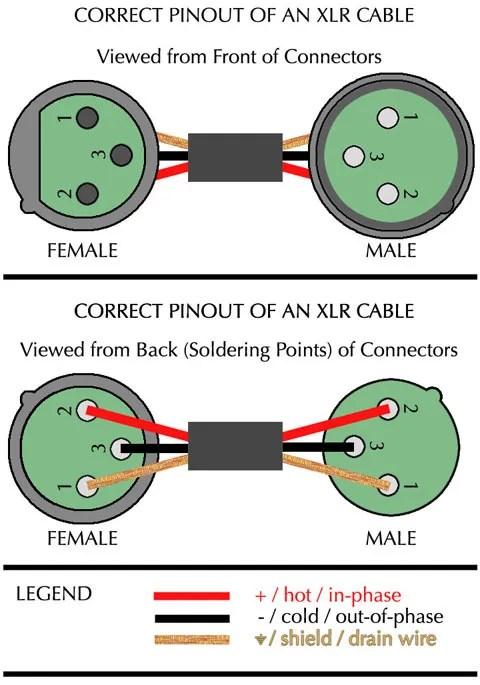 Xlr Wiring Diagram Pdf efcaviationcom