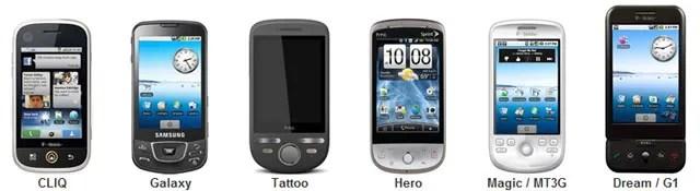 Ponsel Berbasis Google Android