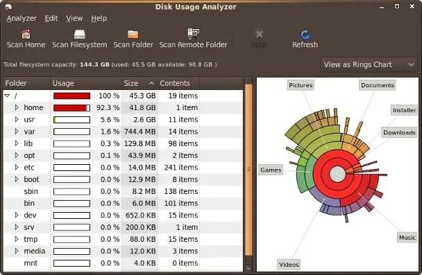 Tampilan Baobab a.k.a Disk Usage Analyzer