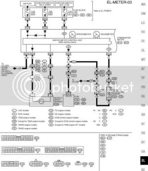 Bexi's TD42 into GU conversion  Page 9  Patrol 4x4